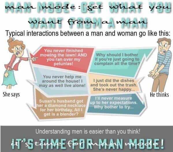 understand men